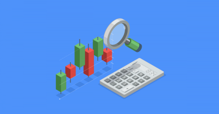 How to Create A Profitable Trading Strategy in IQ Option from the Moving Average and the DPO indicator