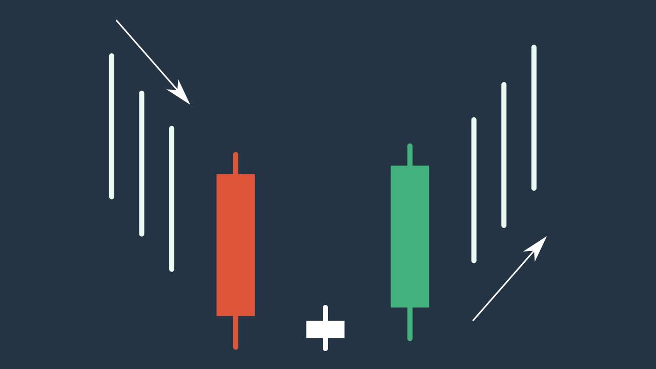 How to the Trade Morning Star on IQ Option